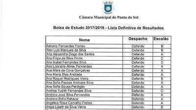 Bolsa de estudo 2017/2018 - Lista Final de Resultados